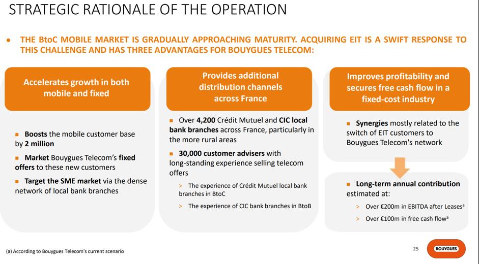 Euro-Information Telecom – Bouygues
