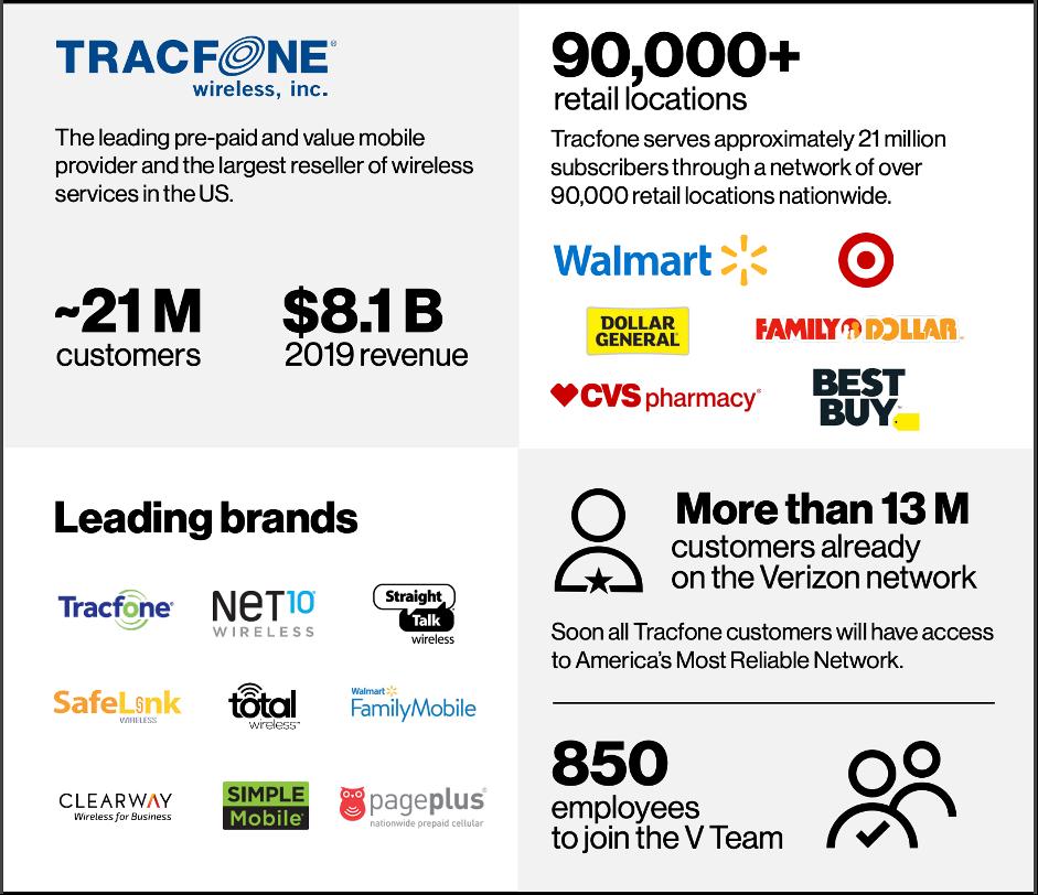 Tracfone – Verizon