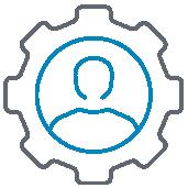 User centered design